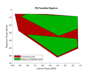 TDX ASSIST - diagrama ilustrativo